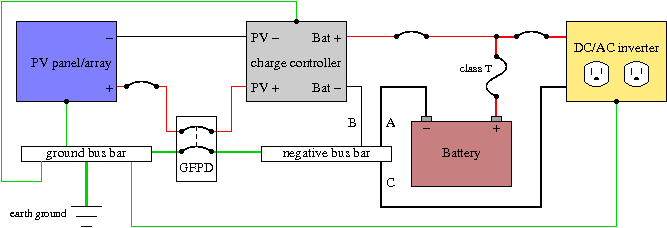 PV_circuit_GF garre this is diy solar battery charger circuit
