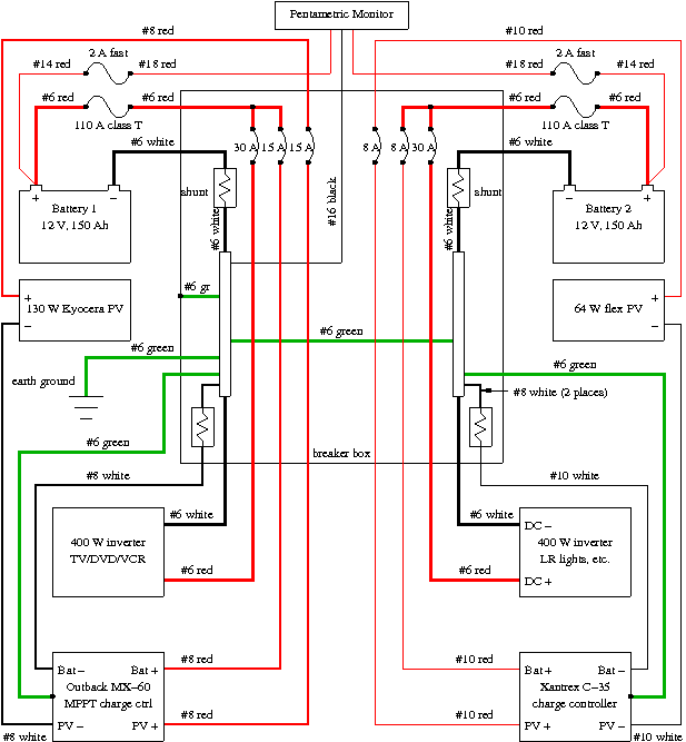 rv solar panel wiring solidfonts wiring diagrams for solar panel installation the diagram